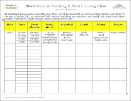 Glucose Tracking Under Com Blood Sugar Sheet Printable Chart