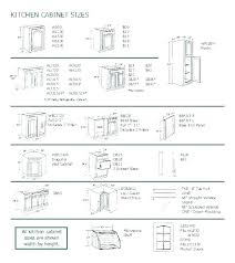 Grinders Size Chart Kitchen Origin Japan Cabinets Ikea Kitchenaid Coffee Grinder