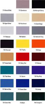 Buy List Color Chart At Centar Industries
