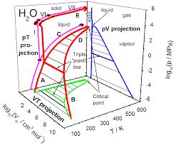 Venn Diagram Matlab 3d Phase Diagram Great Installation Of Wiring Diagram