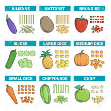 Cooking Chef Information Chart Illustrations Demonstrating Various