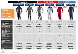 Alpinestars Leather Suit Size Chart Alpinestars Auto Race Suit Comparison