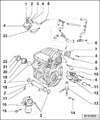 similiar 2001 jetta parts diagram keywords diagram furthermore power steering fluid on 2001 jetta parts diagram