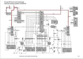 similiar volvo truck wiring diagram keywords 1998 volvo v70 engine diagram further 1998 volvo v70 wiring diagram