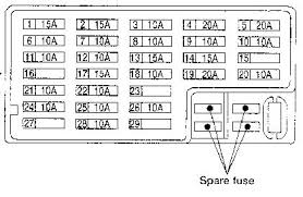 1998 nissan fuse diagram 1998 wiring diagrams online