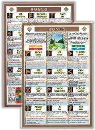 Rune Stone Meanings And Interpretation Chart