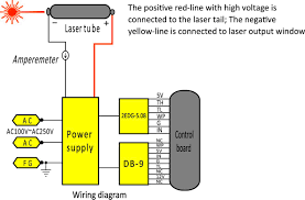 reci laser power supply