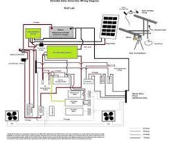 wire gauge 30 generator brilliant 20a 250 generator wiring wire gauge 30 generator fantastic wiring diagram 6 5 onan generator inspirationa marine generator