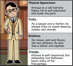 Tkam Trial Evidence Chart Answers To Kill A Mockingbird Summary Analysis Activities Tkam