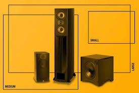 what size speakers do i need for my room