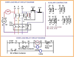 magnetic contactor wiring diagram pdf incredible pictures thermal Contactor Coil Wiring Diagram magnetic contactor wiring diagram pdf fantastic photos contactor relay wiring diagram tools \u2022 of magnetic contactor