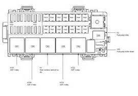 1997 ford f150 fuse diagram vaqta us 1997 F150 Fuse Box Diagram 1997 ford f150 fuse diagram 2000 lincoln ls fuse box diagram 1997 ford f150 fuse box diagram