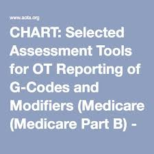 Chart Selected Assessment Tools For Ot Reporting Of G Codes