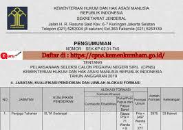 Pengumuman pendaftaran cpns kemenkumham (semula tanggal 30 mei/hari ini diundur). Cara Daftar Cpns Kemenkumham 2019 Dan Jadwal Pendaftaran Online Info Pendidikan Terbaru