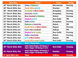 T20 World Cup 2016 Schedule Time Table