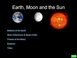 Image result for earth moon and sun