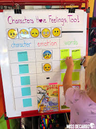 What Is Anchor Chart Anchor Charts With Advancement Courses Miss Decarbo
