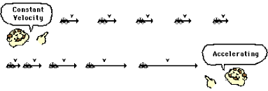 vectorvector diagrams