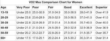 What Is A Vo2 Max Test And Why You Should Care Apex Pwr