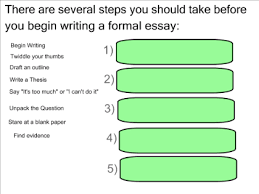 how to write an academic essay the basic introduction of essay  basic guide to essay writing