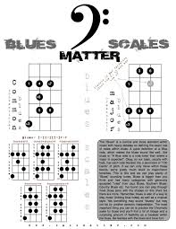 Image Result For Chord Bass Arpeggio Chart Bass Guitar