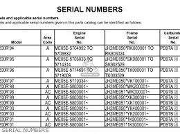 Selmer Usa Serial Numbers Clarinet Alertarchives