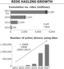 An Overview Of Key Evolutions In The Light Duty Vehicle