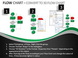 3d Flow Chart Powerpoint Flow Chart Powerpoint Presentation Slides