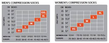 2xu Compression Socks Size Chart 74 Efficient 2xu Compression Pants Size Chart