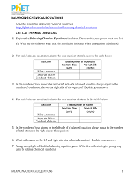 balancing chemical equations phet lab worksheet answers tessshlo