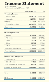 Basic Financial Statement Template An Income Statement Is A Financial Statement That Reports A 3