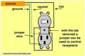 similiar basic outlet wiring keywords how to wire a light switch wiring diagram basic electrical outlet
