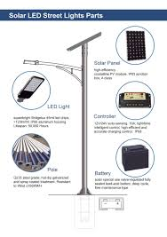 Solar Light Parts Index Of Images Solar