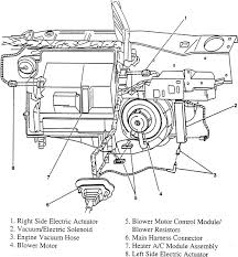 1995 buick lesabre fuse diagram wiring diagram for heater 1998 buick fixya typical behind the instrument panel view of hvac related