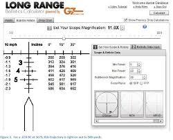 Bdc Reticle Ballistics Chart The G7 Long Range Scope Reticle Gunwerks
