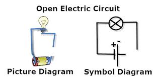 similiar open circuit symbol keywords go back > gallery for > open switch symbol