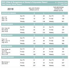 2020 Point Chart Dvc 2018 Dvc Point Charts Disney Vacation Club Resorts