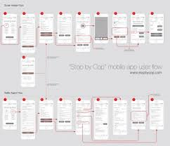 027 Flow Chart Game Gaming Mobile Entertainment App Business