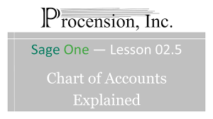Chart Of Accounts Explained Sage One Chart Of Accounts Explained Lesson 02 5