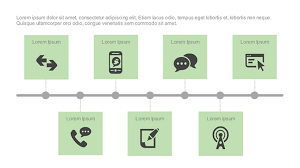 Timeline Template Adobe Captivate Template Of The Week Timeline With Text And Icon