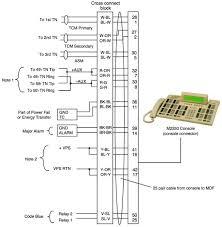 m2250 console wiring