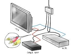 comcast troubleshooting cable box image collections free Comcast Xfinity Wiring-Diagram cable box wiring diagram hdmi to tv engine and rca radiantmoons me how to connect dvd