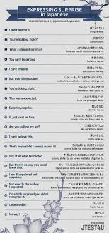 best ideas about words in ese learning infographic how to express surprise in ese esetest4you com