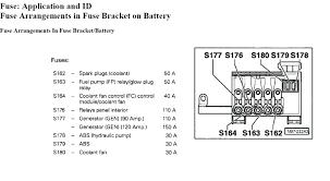 komagoma co 2006 Saab 9-7X 5.3I saab 9000 fuse box diagram 9 auto genius panel wiring 2006 3 20 t 90 93 integra fuse box saab fuse box
