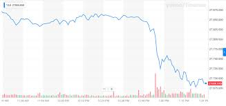 Dow Crashes As Moodys Reveals 16 Fatal Recession Triggers