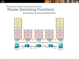 routing and switching ccna 2 routing and switching v5 0 chapter 4