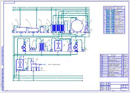 Проектирование технологической линии производства сметаны  Проектирование технологической линии производства сметаны Курсовой проект 2012