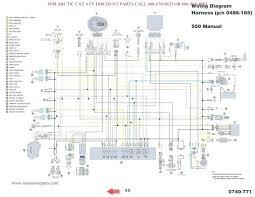 baja sc50 wiring diagram wiring diagram list baja sc50 wiring harness wiring diagram list baja sc50 wiring diagram