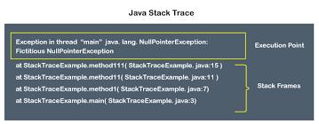 java stack trace javatpoint