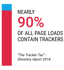 The Tracker Tax Ghostery